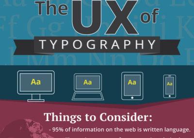 UX of Typography